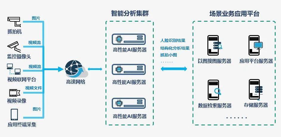 广州高能推出S2000F AI国产主板 助力AI+加速发展