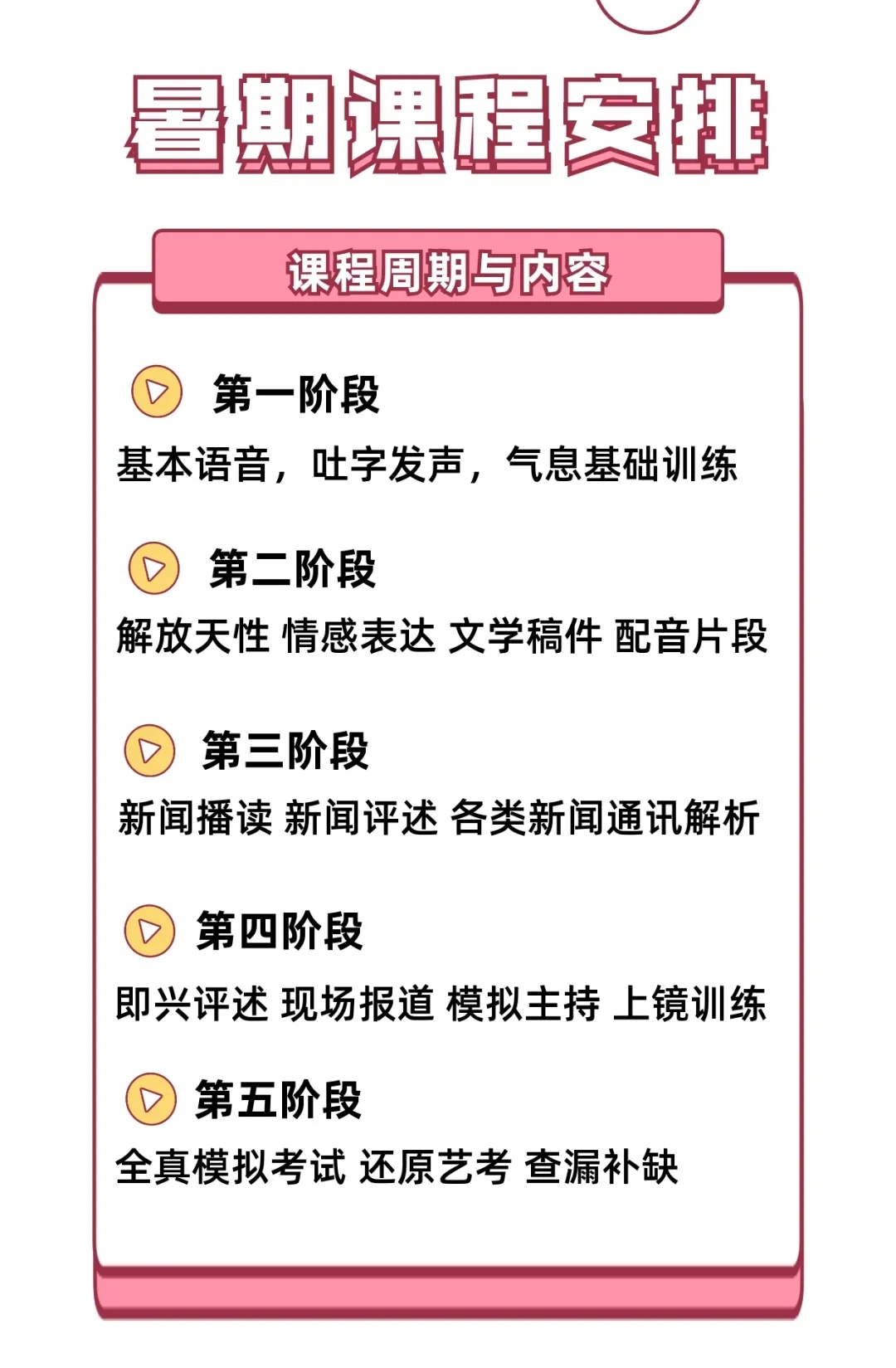 播音/编导/表演暑假三期课程安排