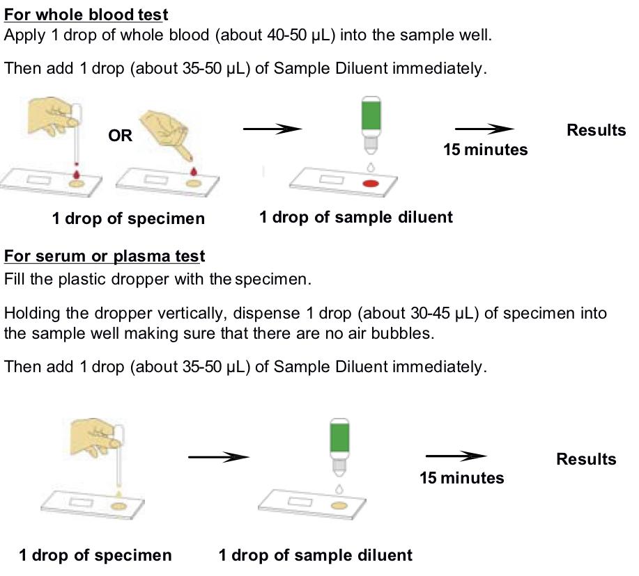 Toxo IgG/IgM Rapid Test