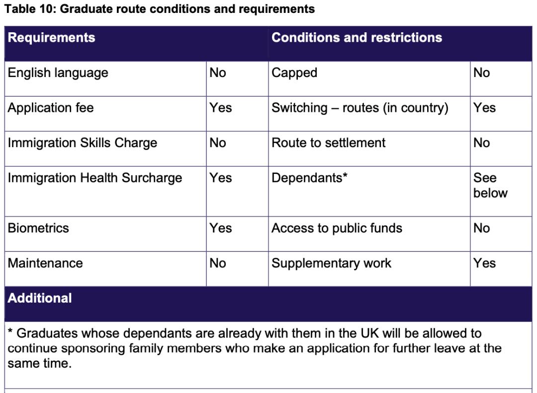 《空中留学工作室》第43期 | 重磅!英国PSW签证回归,2020/21新生毕业后可留英两年