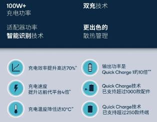 Qualcomm推出全新商用充电解决方案Quick Charge 5