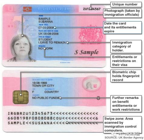 关于英国签证的两年学习限制与BRP政策,你需要了解这些
