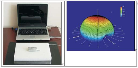 EMSCAN推出天线测量系统AMS(Antenna Measurement System)