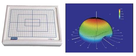 EMSCAN正式推出商业化的天线测量系统AMS