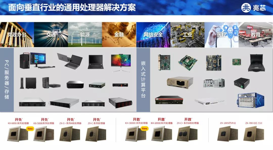 研华推出一大波针对不同场景应用的兆芯嵌入式方案