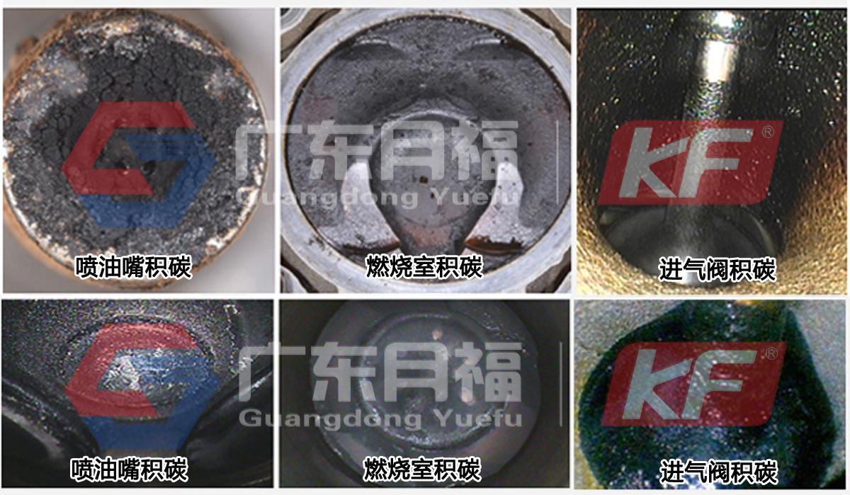 """""""国六""""时代助力无碳车生活,广东月福推出GDI系列除碳万博manbetx世界杯版产品"""