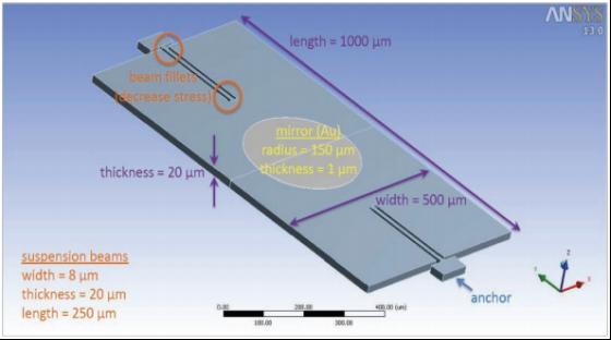 MEMS器件多物理场耦合仿真分析