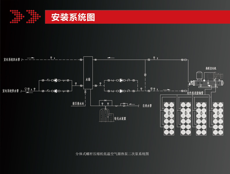 STS系列大型分体式低温螺杆热泵机组