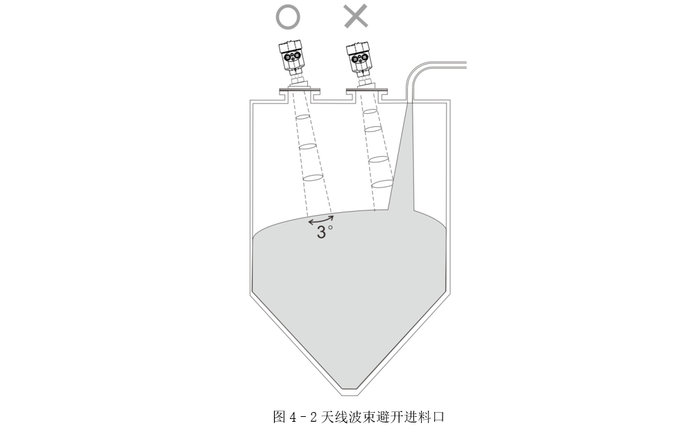 80GHz调频雷达物位计(RBRD71)