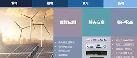 加速能源行业应用的平滑迁移
