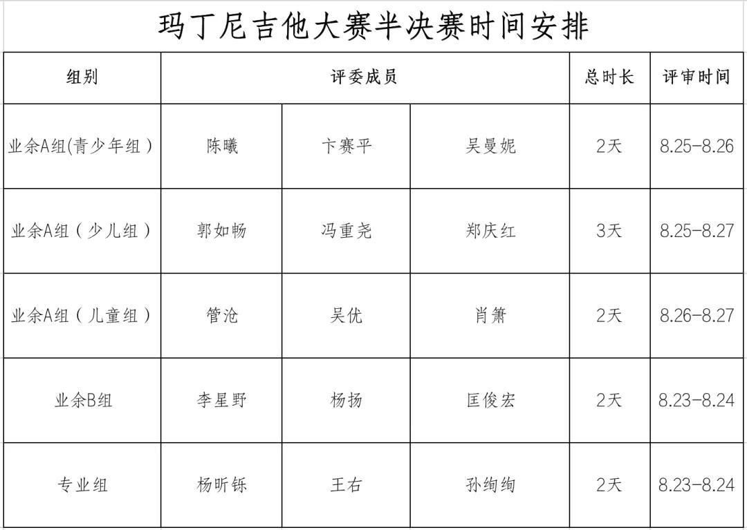 【2020玛丁尼吉他大赛】半决赛评分细则及评委介绍