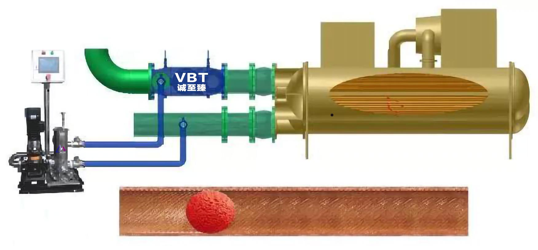 胶球清洗系统核心设备的工作原理