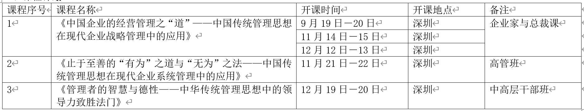 中国时代管理论坛2020年下半年开课计划