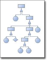 【原创好文】TPM常用故障树