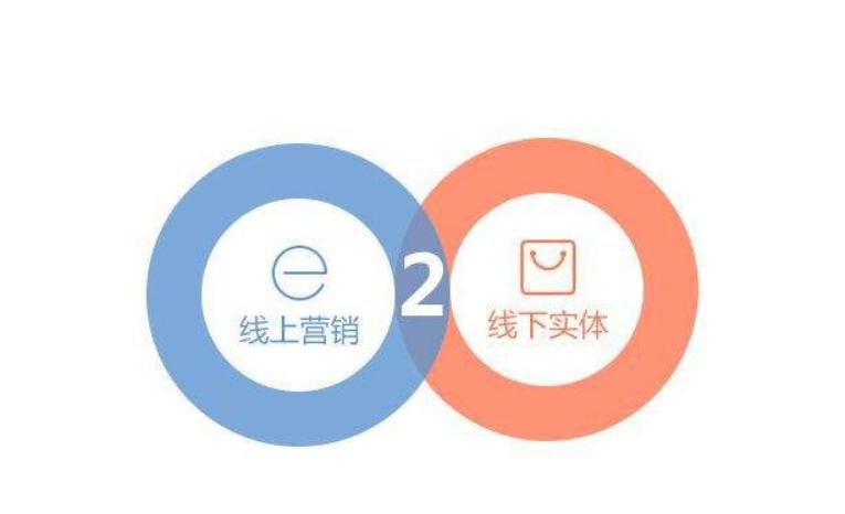 沃乃荟—新零售,开辟消费新业态和就业新空间