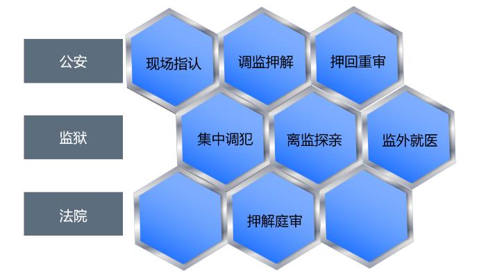 物联网移动综合管控平台