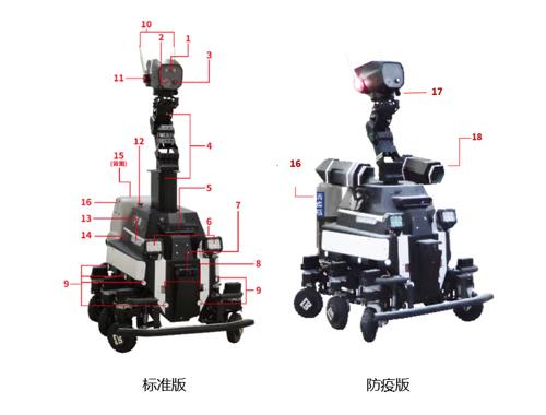 睿行机器人系统-防疫版
