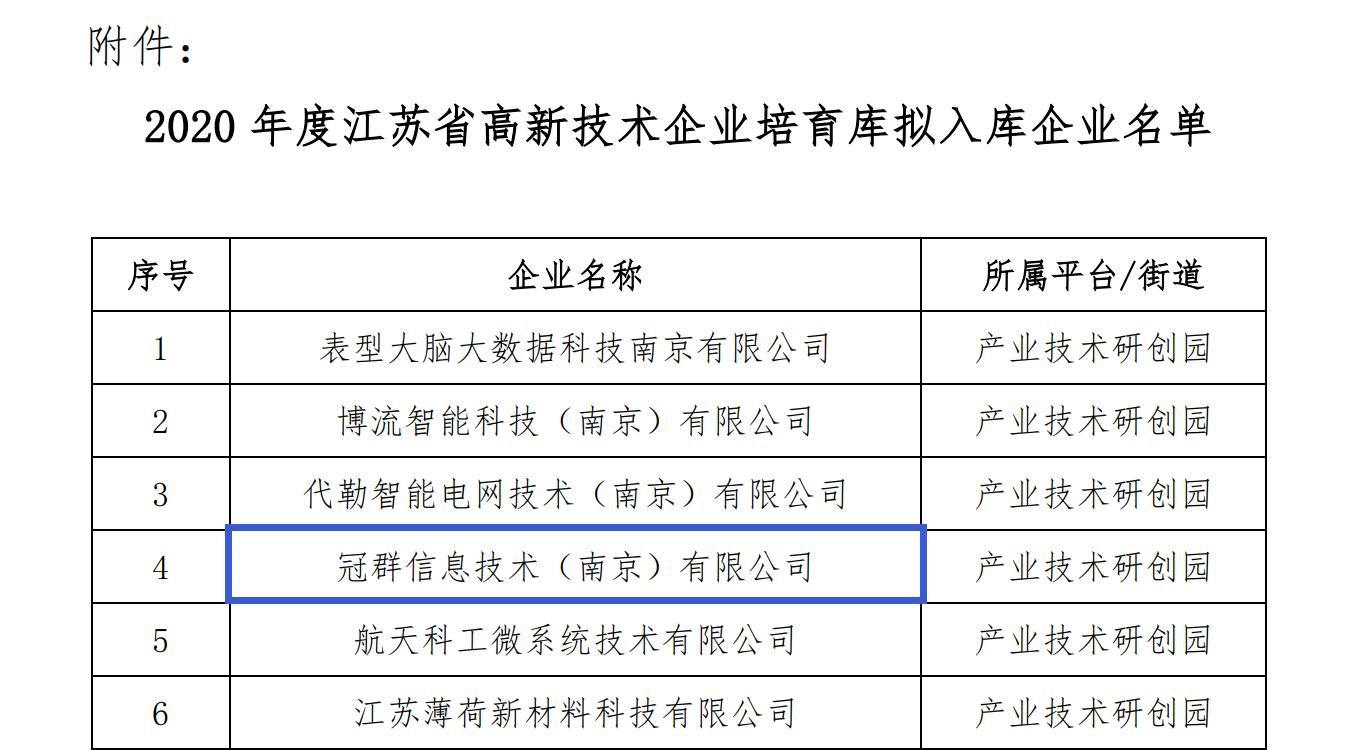南京冠群荣登《2020年度江苏省高新技术企业培育库拟入库企业名单》榜单