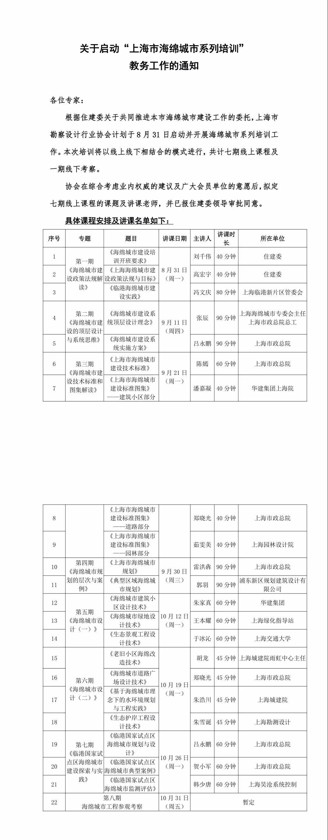 上海市海绵城市系列培训