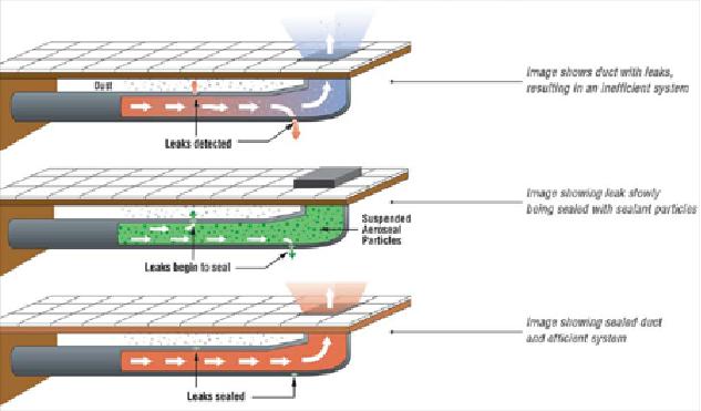 风管密封技术介绍