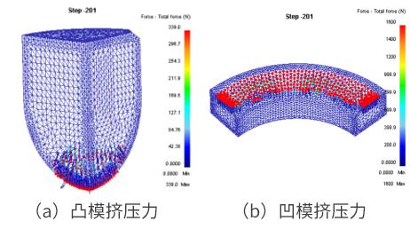 基于DEFORM不同加载速度下的模具应力分析