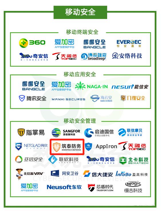 再次上榜!筑泰防务入选《2020年中国网络安全市场全景图》