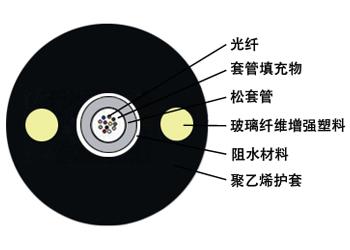 GYFXY中心管式非金属非铠装光缆