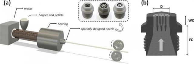 科学家开发光纤新工艺