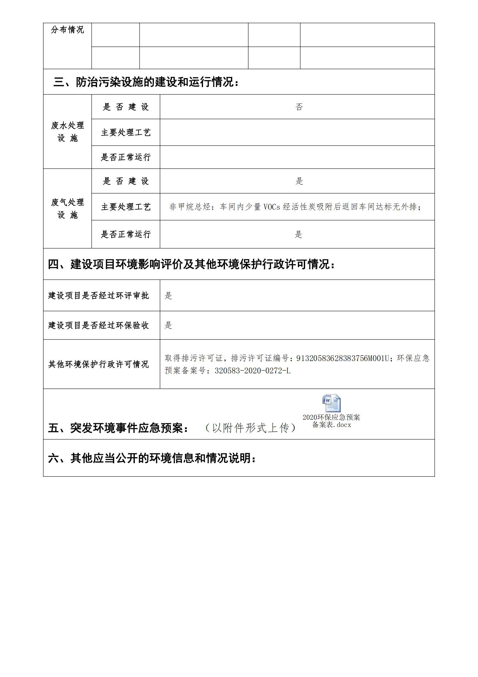長興電子材料(昆山)有限公司《蘇州市重點排污單位環境信息公開表》公示