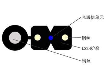 GJYXCH自承式蝶形引入光缆