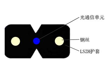 GJXH蝶形引入光缆