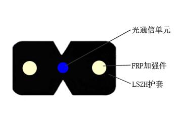 GJXFH蝶形引入光缆