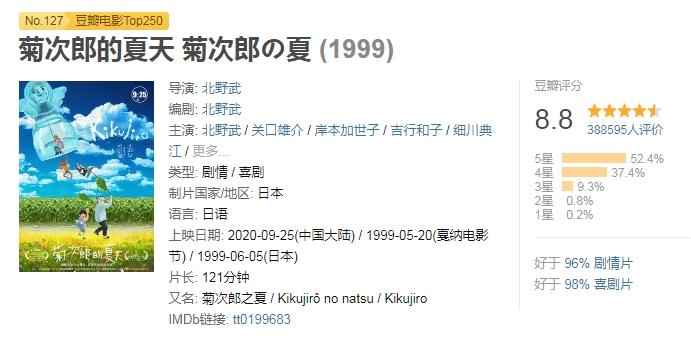 21年后再上映,《菊次郎的夏天》定档9.25日