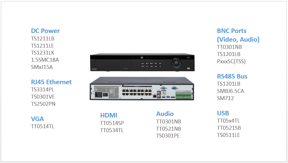 Application: NVR/DVR