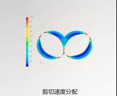 高效双螺杆挤出机在色母改性加工中的创新应用