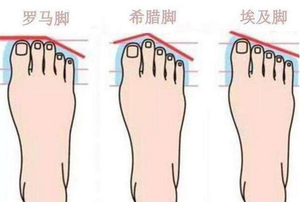 希腊脚型必看,教你高跟婚鞋怎么挑?