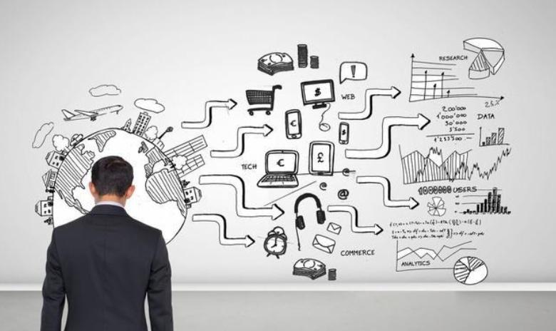 营销策划——中小企业如何做好营销策划
