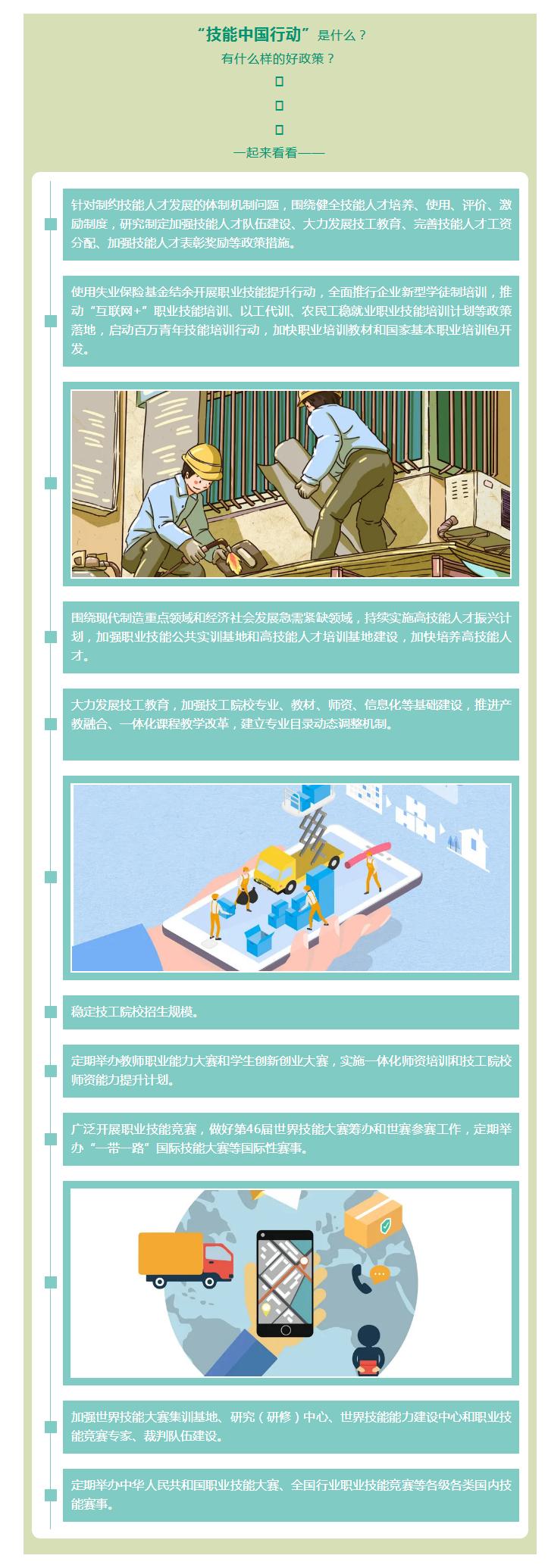 技能中国行动,了解一下