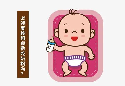 揭秘:为啥宝宝要按月龄选羊奶粉段位~