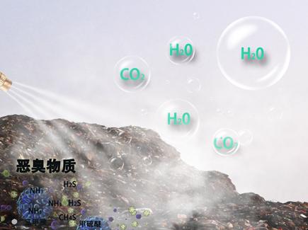 正规微生物除臭剂