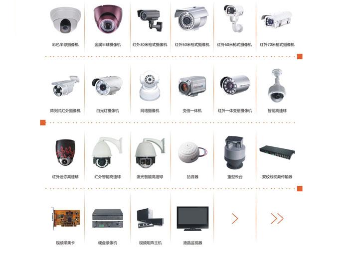 数字监控系统安装