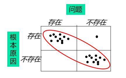 【原创好文】解决问题的系统性思维(三)