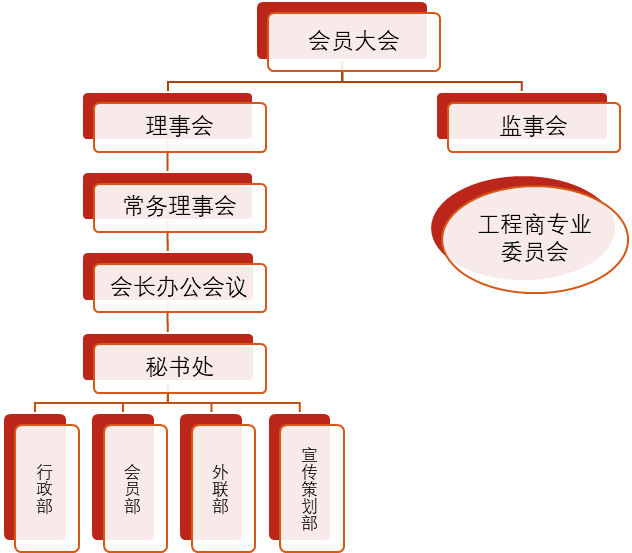 广东省厨具协会