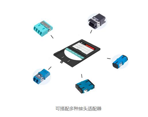 高密度光纤配线箱模块盒