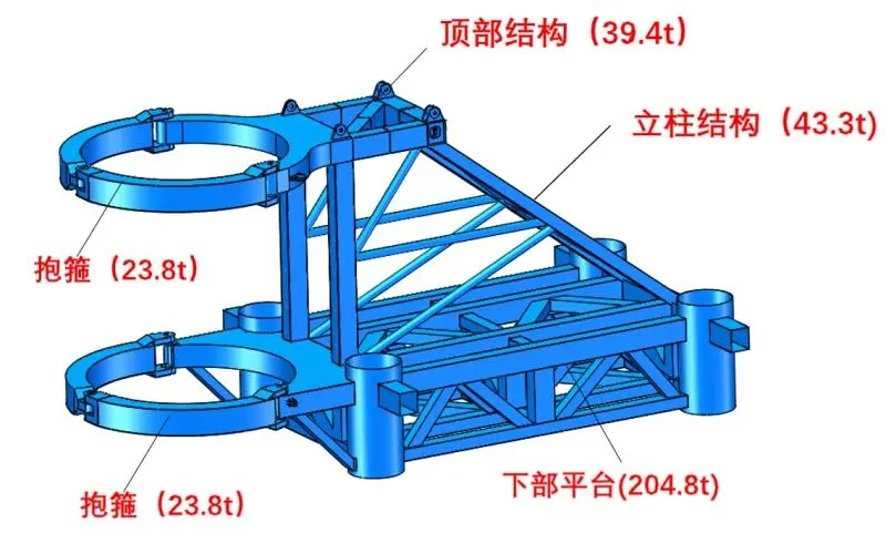 """""""小天鹅""""号海上风力发电稳桩平台开合试验取得圆满成功"""