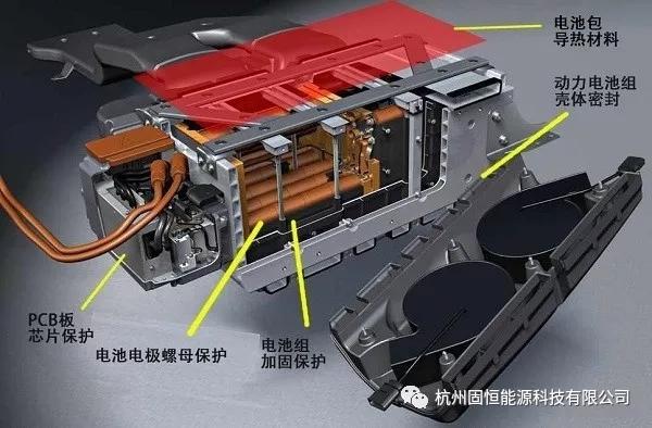 固恒能源:延长锂电池续航里程,突破新能源汽车售后短板