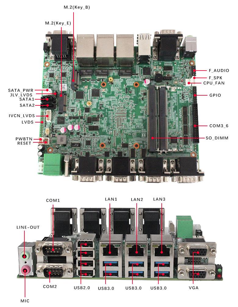 GM-M7200U 嵌入式工控主板