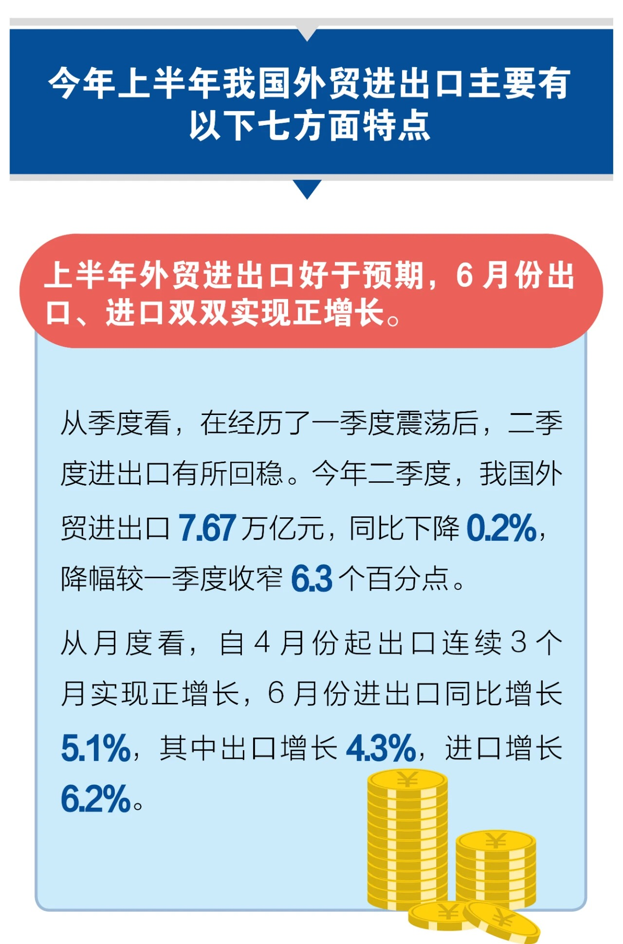 外贸|2020上半年我国外贸进出口总值14.24万亿元人民币