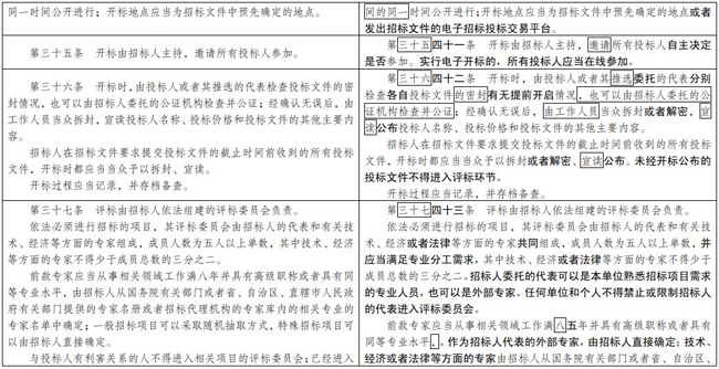 国家发展改革委:《招投标法》修订草案征求意见!八大修订内容要注意