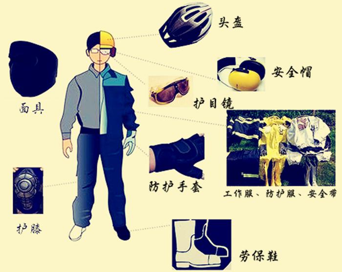 一张图带你读懂安全防护用品